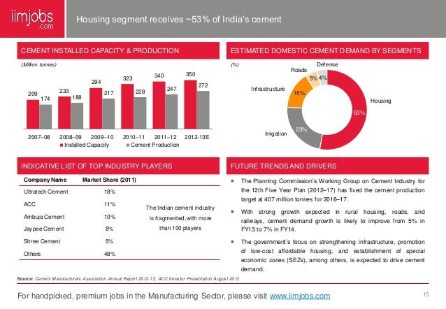 India Manufacturing Industry Report May 2014