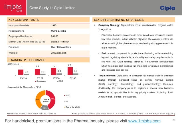 conclusion for cipla At cipla palliative care and training center, a premium is placed on family  of  care givers would be required before one can come to a definite conclusion.