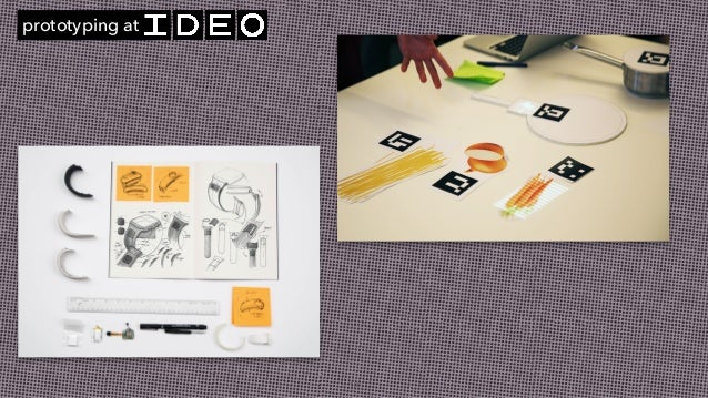 Marketing excellence ideo for Ideo product development