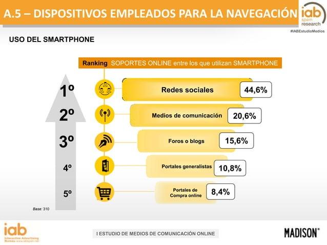 A.5 – DISPOSITIVOS EMPLEADOS PARA LA NAVEGACIÓN #IABEstudioMedios  USO DEL SMARTPHONE Ranking SOPORTES ONLINE entre los qu...