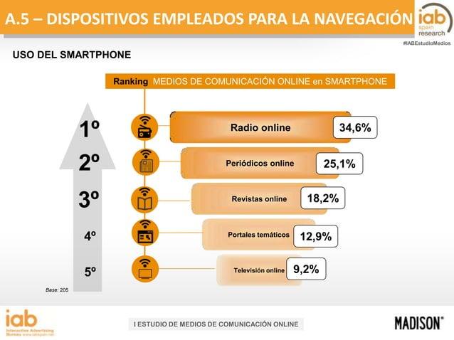A.5 – DISPOSITIVOS EMPLEADOS PARA LA NAVEGACIÓN #IABEstudioMedios  USO DEL SMARTPHONE Ranking MEDIOS DE COMUNICACIÓN ONLIN...