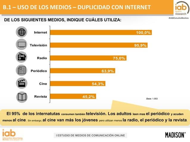 B.1 – USO DE LOS MEDIOS – DUPLICIDAD CON INTERNET #IABEstudioMedios  DE LOS SIGUIENTES MEDIOS, INDIQUE CUÁLES UTILIZA: 100...
