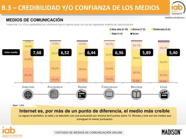 B.3 – CREDIBILIDAD Y/O CONFIANZA DE LOS MEDIOS #IABEstudioMedios  MEDIOS DE COMUNICACIÓN Valore de 1 a 10 la credibilidad ...