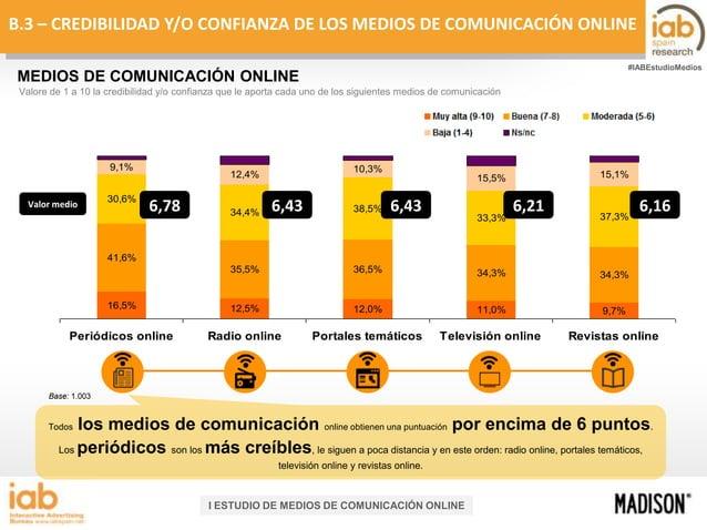 B.3 – CREDIBILIDAD Y/O CONFIANZA DE LOS MEDIOS DE COMUNICACIÓN ONLINE #IABEstudioMedios  MEDIOS DE COMUNICACIÓN ONLINE Val...