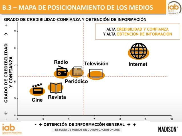 B.3 – MAPA DE POSICIONAMIENTO DE LOS MEDIOS 10  +  GRADO DE CREDIBILIDAD-CONFIANZA Y OBTENCIÓN DE INFORMACIÓN  ALTA CREDIB...