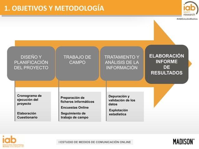 1. OBJETIVOS Y METODOLOGÍA #IABEstudioMedios  DISEÑO Y PLANIFICACIÓN DEL PROYECTO  Cronograma de ejecución del proyecto  T...