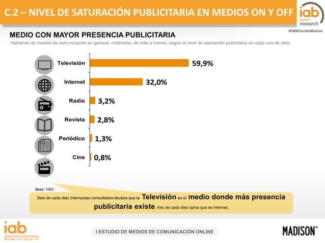 C.2 – NIVEL DE SATURACIÓN PUBLICITARIA EN MEDIOS ON Y OFF #IABEstudioMedios  MEDIO CON MAYOR PRESENCIA PUBLICITARIA  Habla...