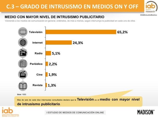 C.3 – GRADO DE INTRUSISMO EN MEDIOS ON Y OFF #IABEstudioMedios  MEDIO CON MAYOR NIVEL DE INTRUSISMO PUBLICITARIO Volviendo...