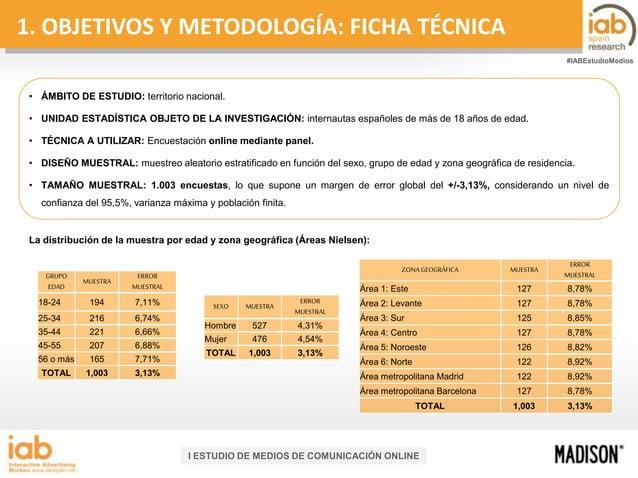 1. OBJETIVOS Y METODOLOGÍA: FICHA TÉCNICA #IABEstudioMedios  • ÁMBITO DE ESTUDIO: territorio nacional. • UNIDAD ESTADÍSTIC...