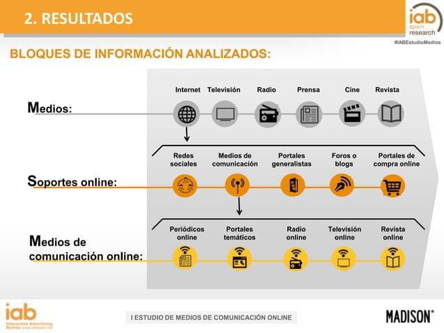 2. RESULTADOS #IABEstudioMedios  BLOQUES DE INFORMACIÓN ANALIZADOS: Internet  Televisión  Radio  Prensa  Cine  Revista  Me...