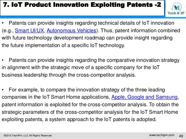 patents in business strategy