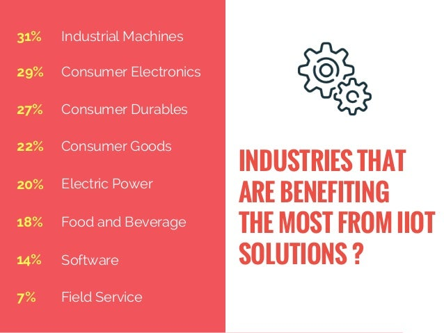 Consumer Electronics Consumer Durables Consumer Goods Electric Power Food and Beverage Software Field Service Industrial M...
