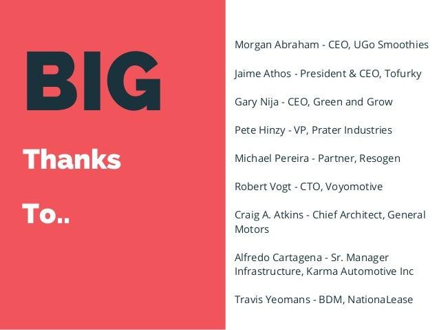 BIG Thanks To.. Morgan Abraham -CEO,UGo Smoothies Jaime Athos - President & CEO,Tofurky Gary Nija -CEO,Green and Grow...