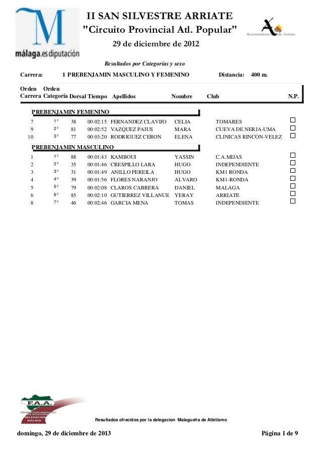 """II SAN SILVESTRE ARRIATE """"Circuito Provincial Atl. Popular"""" 29 de diciembre de 2012 Resultados por Categorías y sexo Carre..."""