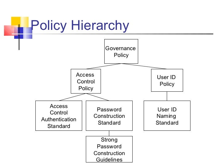 data security policy analysis Security policy tool delivers a solution for testing, analyzing, and editing access  control policies it instills confidence that classified assets in the big data, cloud,  iot, cybersecurity, and other access control systems  policy test & analysis.