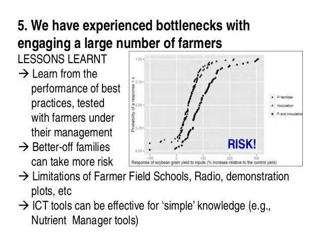 Selected thoughts on the status of soil fertility research
