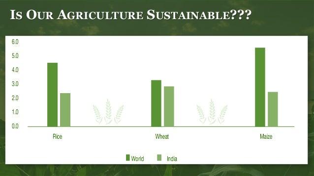 Digitalization of Agriculture