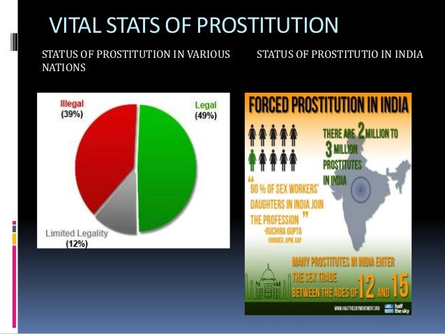 statistics on prostitution When the rhode island legislature inadvertently decriminalized indoor  prostitution in the state from 2003 to 2009, it proved beneficial to ucla.