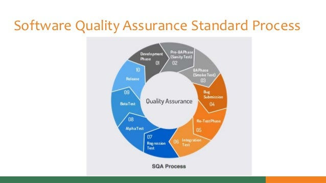 Software quality assurance and cyber security