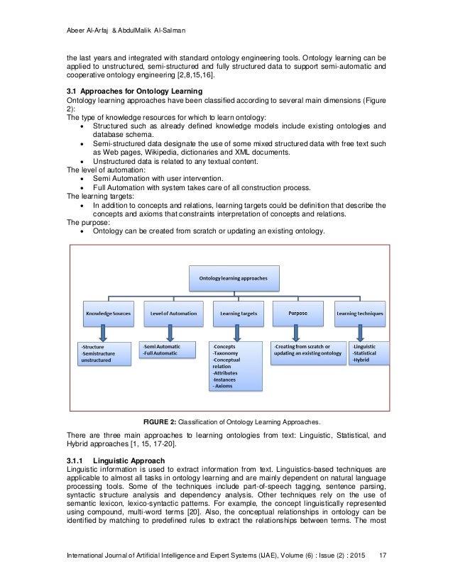 Abeer Al-Arfaj & AbdulMalik Al-Salman International Journal of Artificial Intelligence and Expert Systems (IJAE), Volume (...