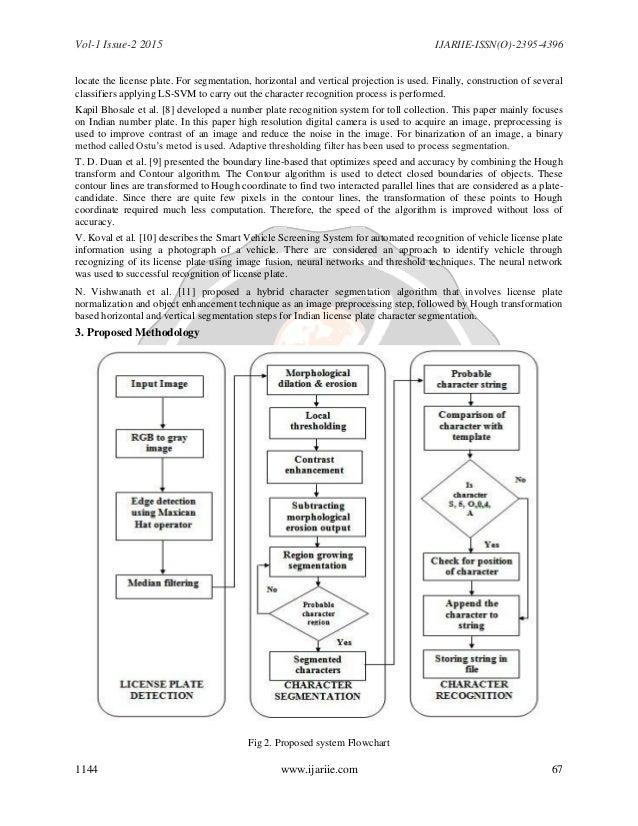 Vol-1 Issue-2 2015 IJARIIE-ISSN(O)-2395-4396 1144 www.ijariie.com 67 locate the license plate. For segmentation, horizonta...