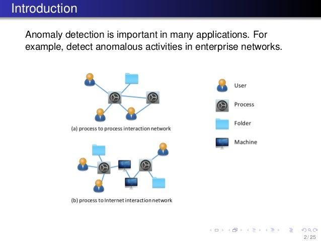 Entity Embedding-based Anomaly Detection for Heterogeneous