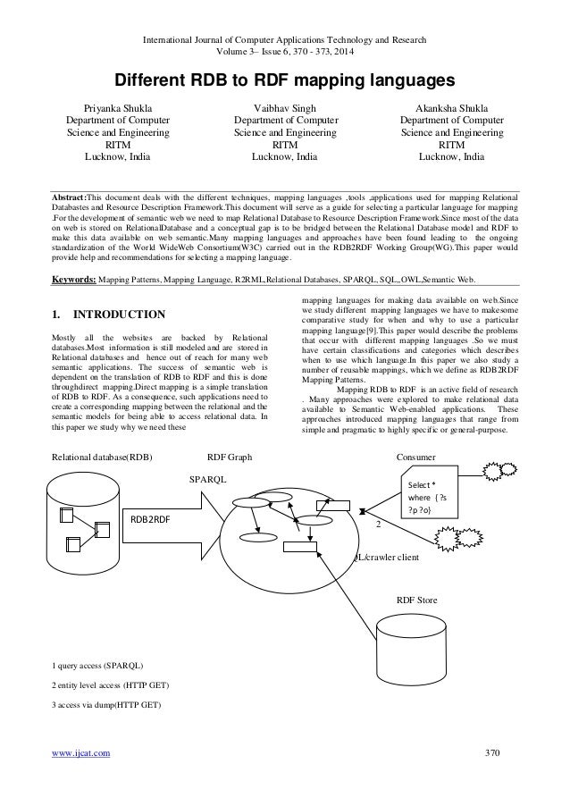 International Journal of Computer Applications Technology and Research Volume 3– Issue 6, 370 - 373, 2014 www.ijcat.com 37...