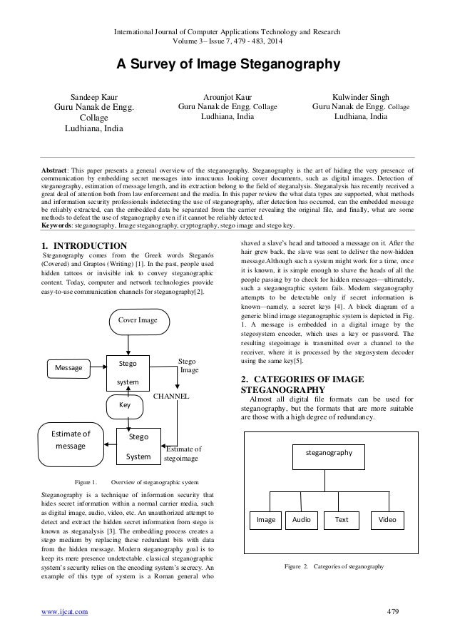 International Journal of Computer Applications Technology and Research Volume 3– Issue 7, 479 - 483, 2014 www.ijcat.com 47...