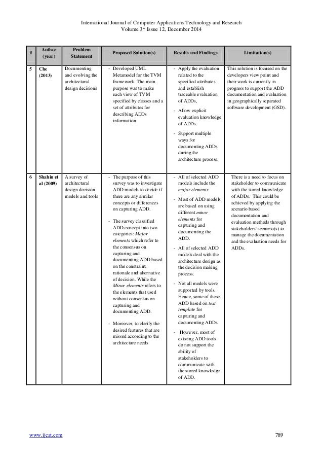 """literature review software development Free literature review papers, essays,  and thus takes a holistic approach to the development of character in students by developing the """"cognitive,."""