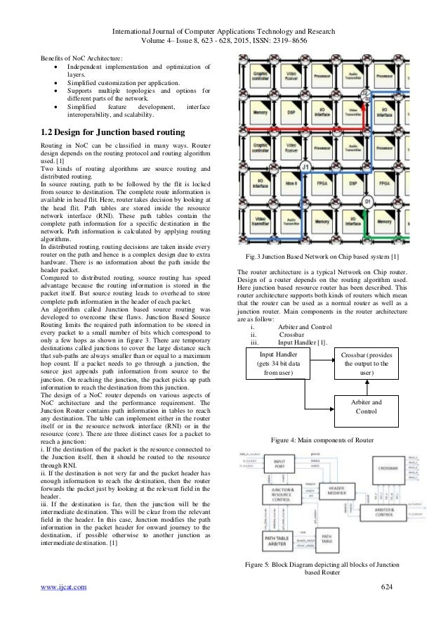Internal Architecture of Junction Based Router