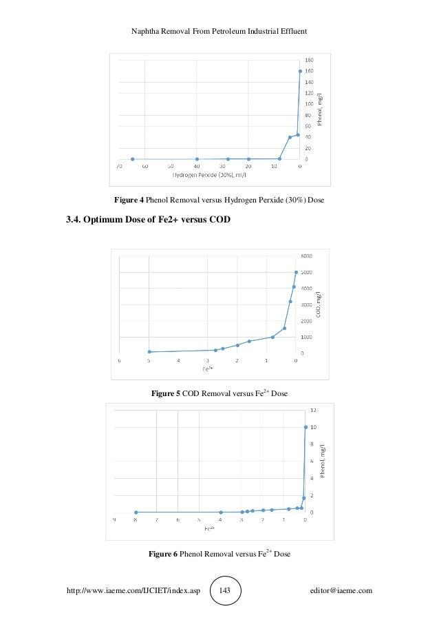 Naphtha Removal From Petroleum Industrial Effluent http://www.iaeme.com/IJCIET/index.asp 143 editor@iaeme.com Figure 4 Phe...