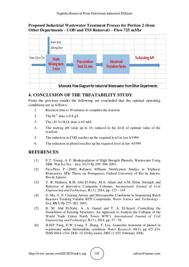 Naphtha Removal From Petroleum Industrial Effluent http://www.iaeme.com/IJCIET/index.asp 145 editor@iaeme.com Proposed Ind...