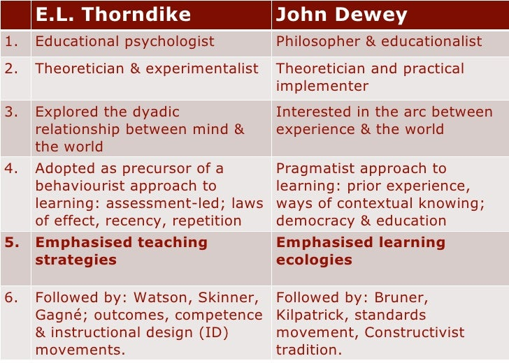 john dewey experiential learning pdf