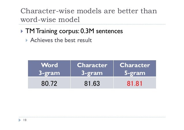 the impact of error correction to the language learner This article reports on a study which investigated the effects of correction of learners' grammatical errors on acquisition specifically, it compared the effects of timing of correction (immediate versus delayed correction) and manner of correction (explicit versus implicit correction.