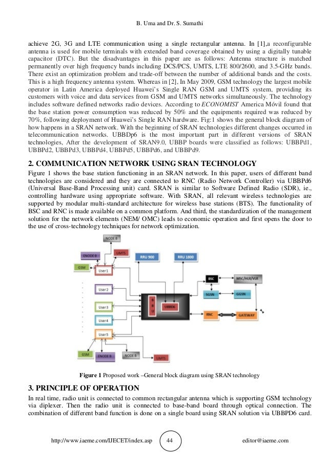 Thesis on gsm technology