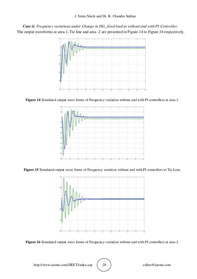 load frequency control dissertation Forced vibration of continuous highway  this dissertation is brought to you for free and open access by the  w weight of the load w frequency of the forcing .