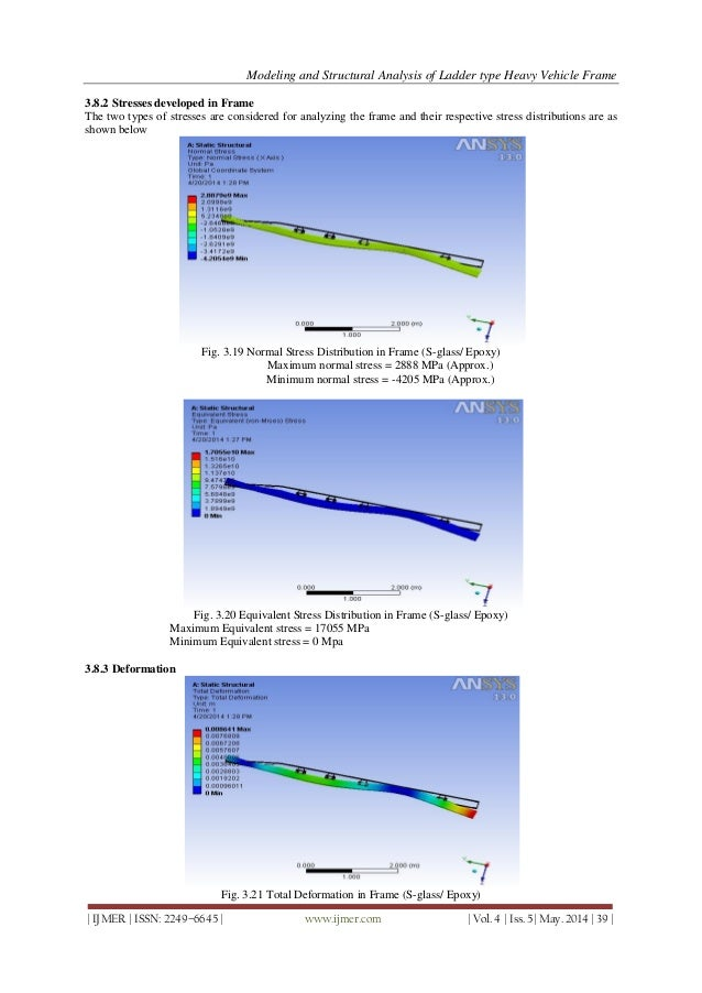 modeling-and-structural-analysis-of-ladder-type-heavy-vehicle-frame -14-638.jpg?cb=1401952502