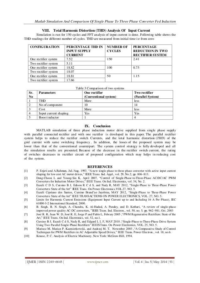 AC9 - Single-Phase Induction Motor Drive