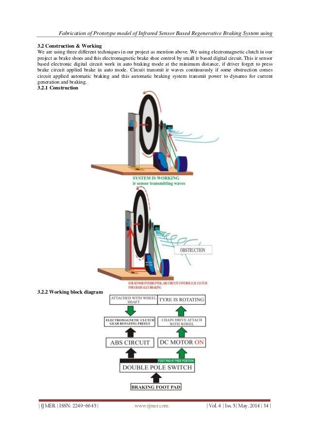 automobile brake by wire essay