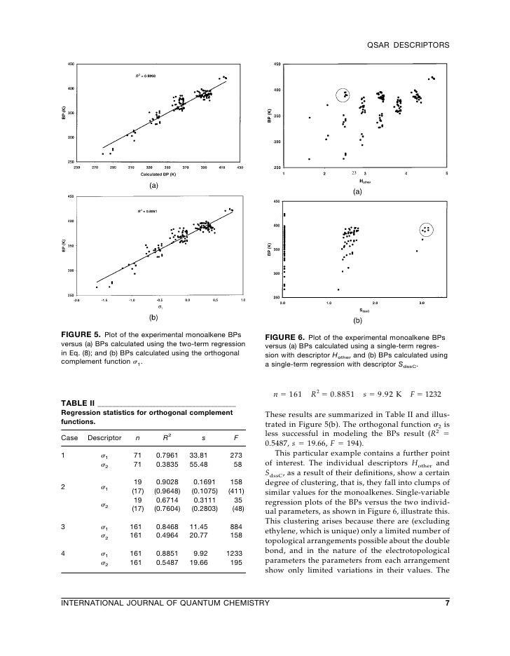 International Journal of Quant...