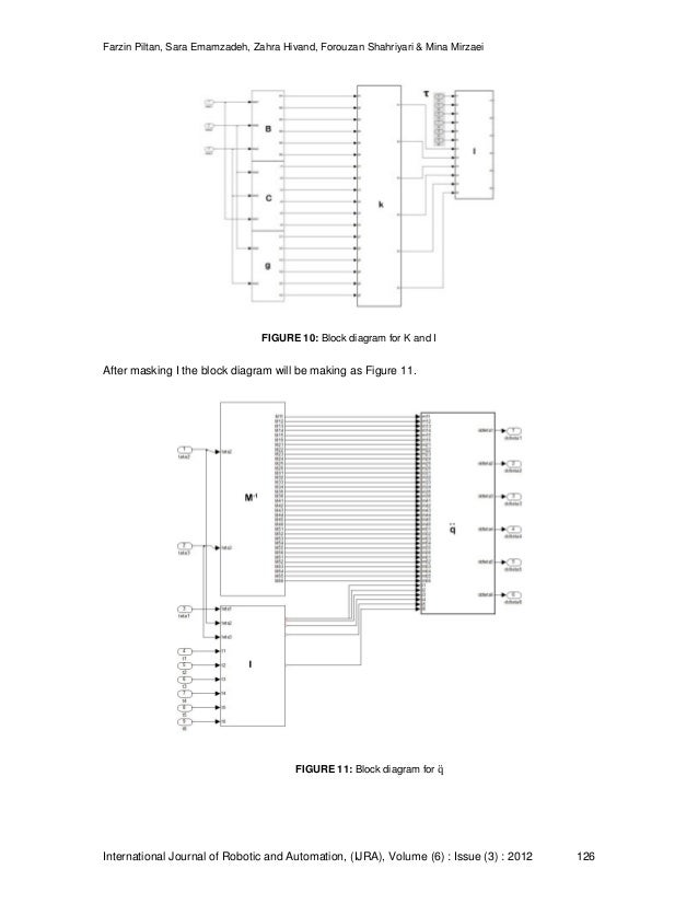 Wiring Diagram Cnc Rs232 1-Wire Wiring Diagram Wiring