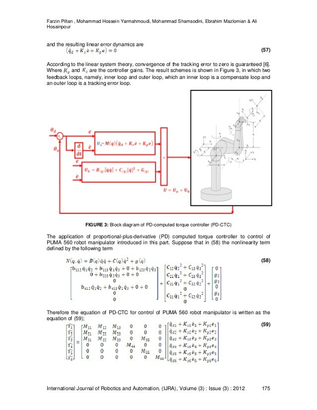puma 560 inverse kinematics code