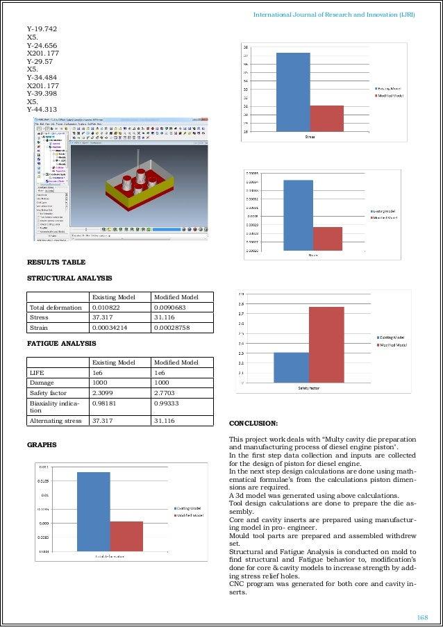 manufacturing process of piston pdf