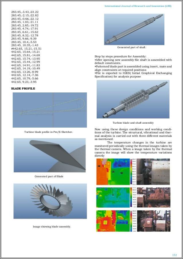 designer resume turbine