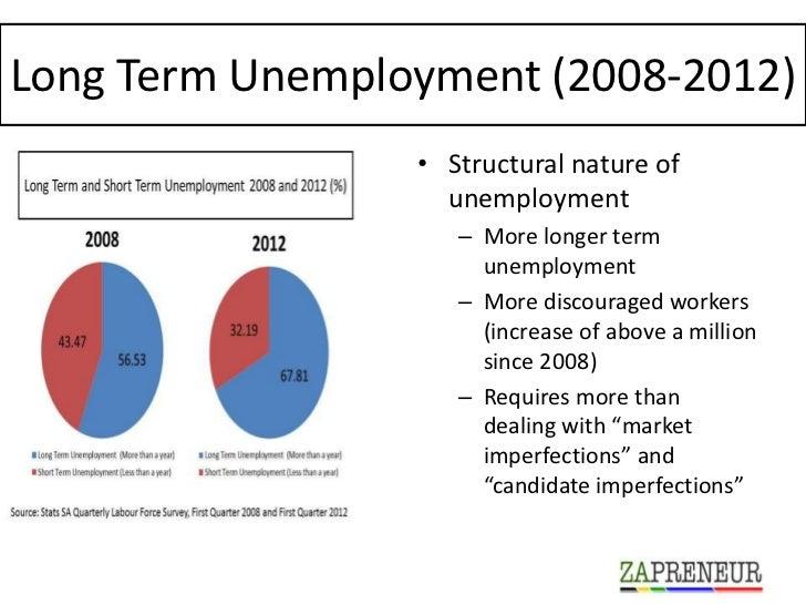 Long Term Unemployment (2008-2012)                 • Structural nature of                   unemployment                  ...