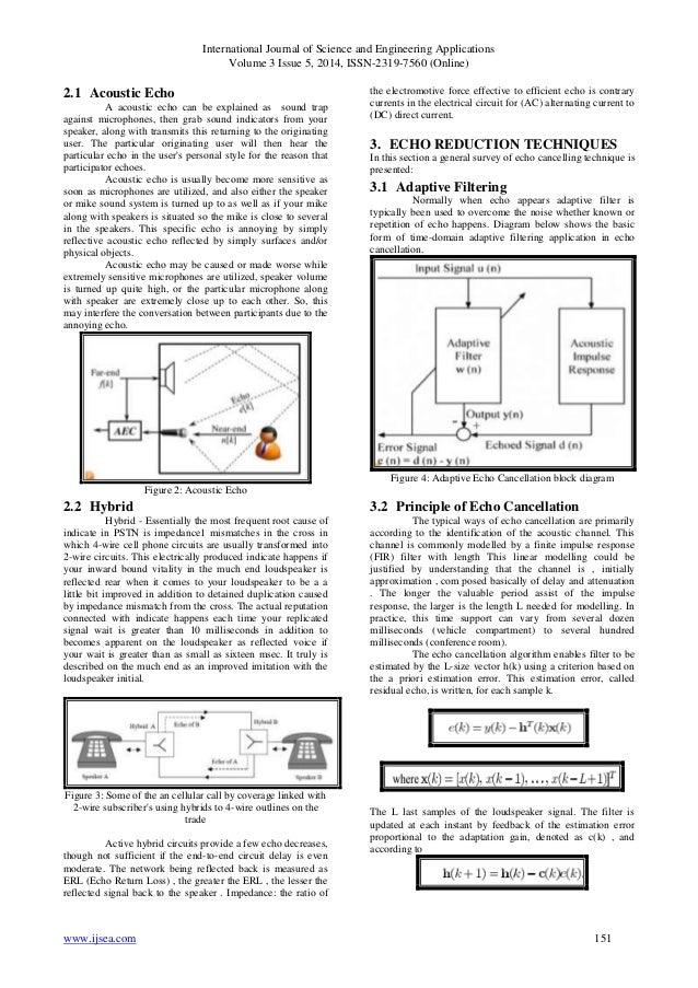 Application of Digital Signal Processing In Echo