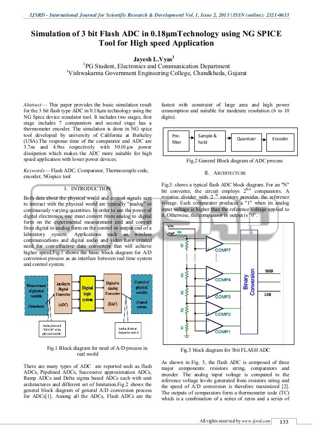 Simulation of 3 bit Flash ADC in 0 18μmTechnology using NG