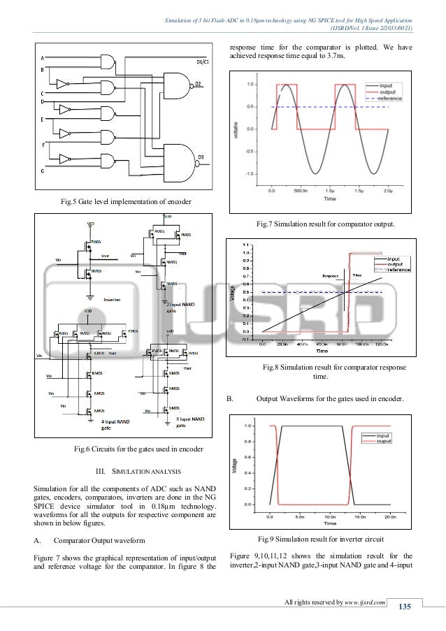simulation of 3 bit flash adc in 0 18 u03bcmtechnology using ng