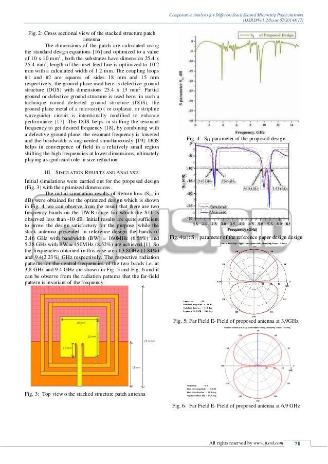 Comparative study of shape-selective toluene alkylations ...
