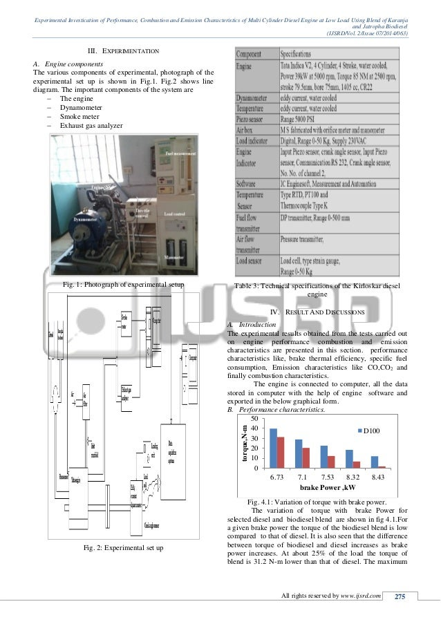 experimental investication of performance  combustion and